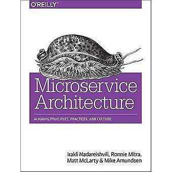 Microservice arkkitehtuuri - kohdistaminen periaatteet - käytäntöjä - ja kultti