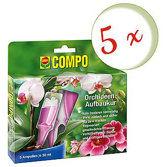 Sparset: 5 x COMPO Orchid Builder, 5 x 30 ml