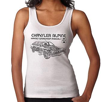 Haynes Workshop Manual 0337 Chrysler Alpine Black Women's Vest