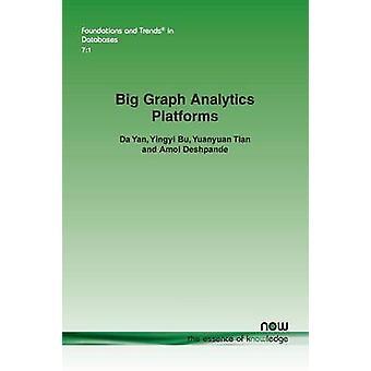 Big Graph Analytics Platforms by Yan & Da