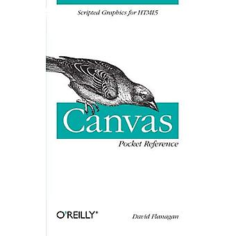 Canvas Pocket Reference