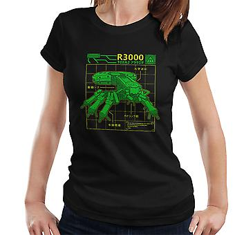 R3000 Robot Database Ghost In A Shell Women's T-Shirt