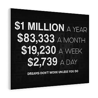 Miljoona dollaria vuodessa