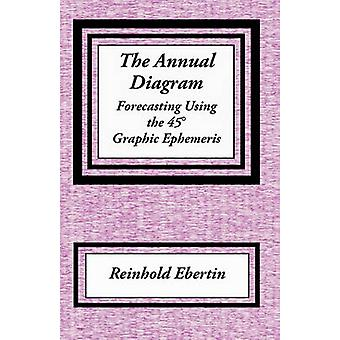 The Annual Diagram by Ebertin & Reinhold