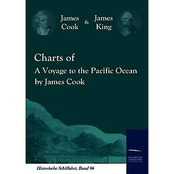 Charts of A Voyage to the Pacific Ocean by James Cook by Cook & James
