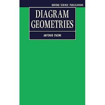Diagram Geometries by Pasini & Antonio