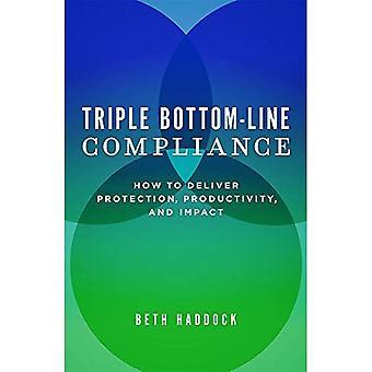 Cumplimiento final triple: Cómo ofrecer protección, productividad e impacto