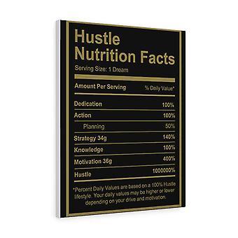 Hustle-ravitsemusfaktat