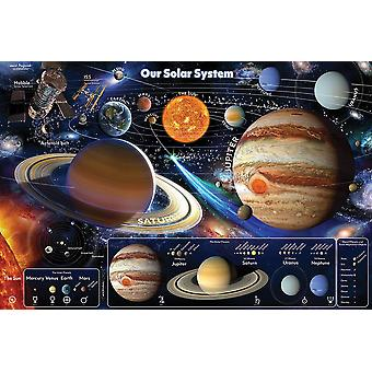 Cobble hill floor puzzle - our solar system