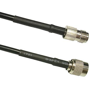 1.5' WiFi antenna cable low loss,RPTNC F;RPTNC M