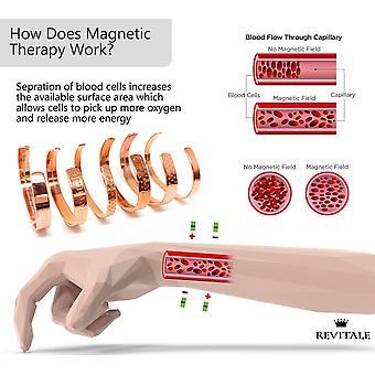 Koper magnetische armband-artritis therapie Healing Relief Bangle-mannen dames