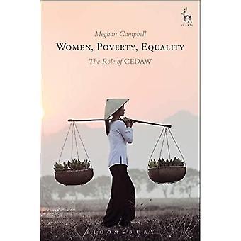 Kvinder, fattigdom, ligestilling: CEDAW's rolle