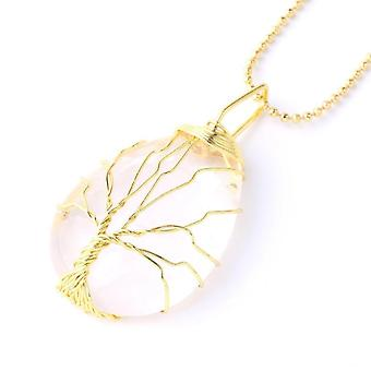 Wire Wrap Natural Stone Pendant Necklace