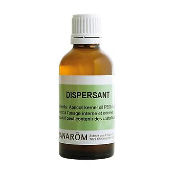 Internal and External dispersant None