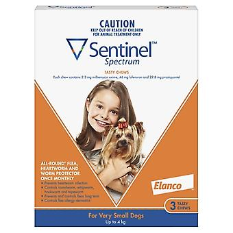 Sentinel Spectrum Very Small Dog 3 pack