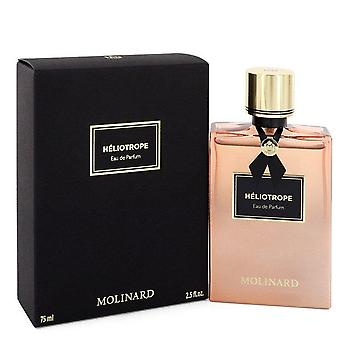 Heliotrope Eau De Parfum Spray By Molinard 2.5 oz Eau De Parfum Spray