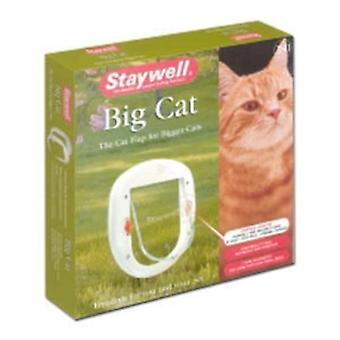 Petsafe Staywell Deluxe Magnetic Pet Door