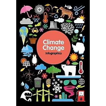 Climate Change by Robin Twiddy