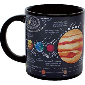 Mug - Planet - Coffee Cup New 5293