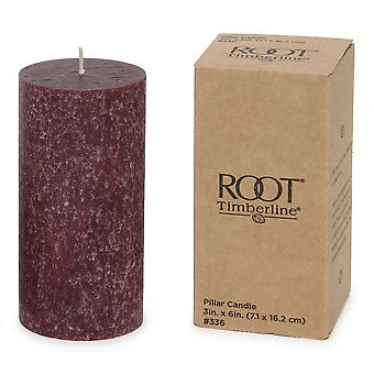 Timberline Pillar Candle 3 X 6 Cranberry