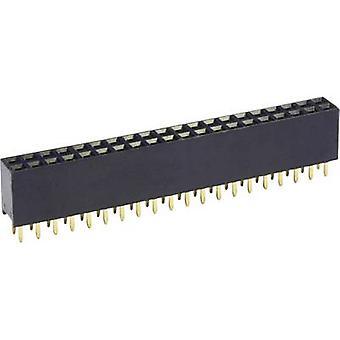 ECON połączyć pojemników (standard) nr. wiersze: 2 kołki na wiersz: 40 BL40 / 2G 8 1 szt.