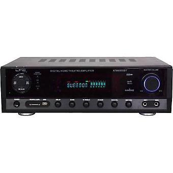 LTC Audio ATM6500BT Karaoke forstærker incl. karaoke funktion