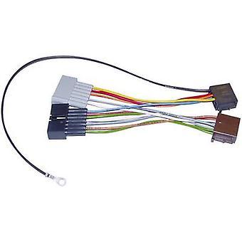 AIV ISO autoradio kabel compatibel met: Jeep, Chrysler
