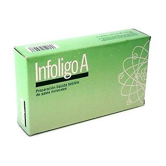 Infoligo A 180 softgels of 1000mg