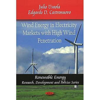 Tuulienergia sähkömarkkinoilla high wind levinneisyys juli