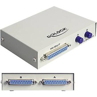 Delock 1982656 2 ports Parallel switch
