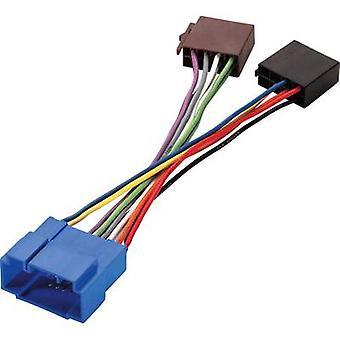 Phonocar ISO car radio cable Compatible with (car make): Fiat, Honda, Nissan, Suzuki, Opel