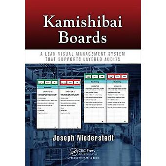 Kamishibai Boards - A Lean Visual Management System That Supports Laye