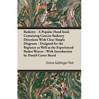 Basketry  A Popular Handbook Containing Concise Basketry Directions With Clear Simple Diagrams  Designed for the Beginner as Well as the Experienced Basket Weaver  With Introduction by Daniel Cart by Tod & Osma Gallinger