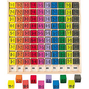 Wood Multiplication Table - Educational Toys Wooden Times Table Tray - 10x10