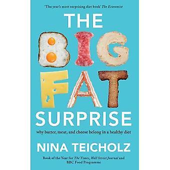 La grande Surprise de graisse
