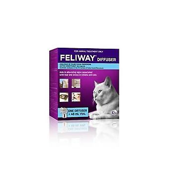 Feliway Diffuser Analogue of FFP + Refil