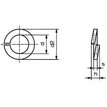 TOOLCRAFT B2 D127-A2K 194685 Anillos de bloqueo divididos Diámetro interior: 2,1 mm M2 DIN 127 Acero de resorte A2 100 pc(s)