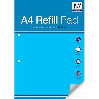 Anker Refill Pad
