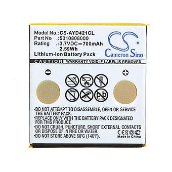 Cameron Sino Ayd421Cl Battery Replacement For Avaya Cordless Phone