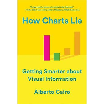 How Charts Lie by Cairo & Alberto University of Miami