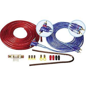 Sinustec BCS-1600 Carro estéreo headstage amp. kit de conector 16 mm²