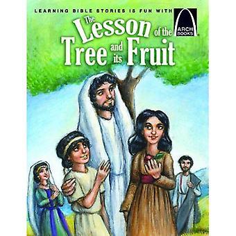 Lektion av trädet och dess frukter
