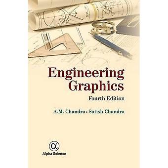 Engineering-Grafiken