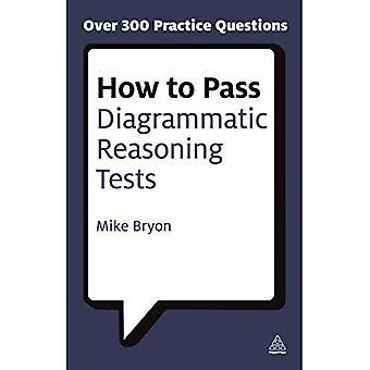 Comment passer des Tests de raisonnement diagrammatique