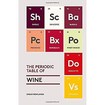 La tabla periódica de vino