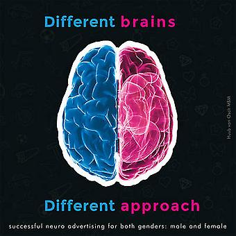 Different Brains - Different Approaches - Successful Neuro Advertising