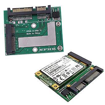 Converter Kaart Module Board