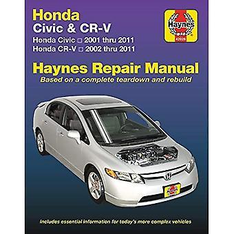 HM Honda Civic & CRV 2001-2011