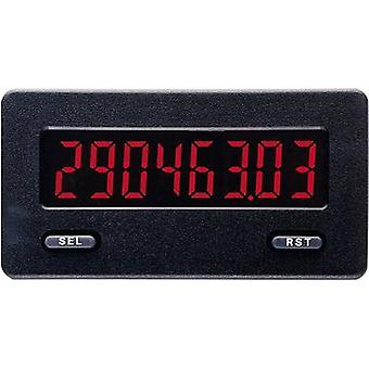Wachendorff CUB5 Panel mounted meas.device CUB5 0.01 Hz - 20 k Hz