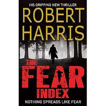 Fear indeksi